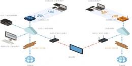 最好用的局域网传输软件